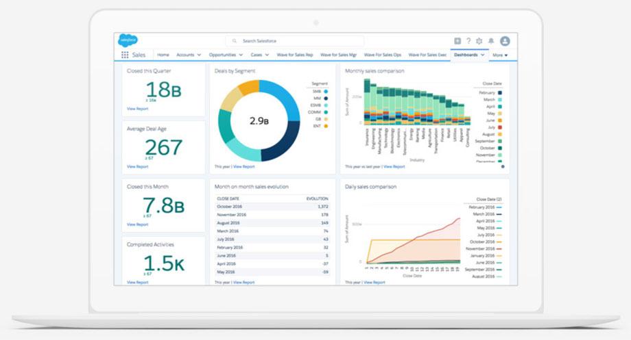 Salesforce Ventas le ayuda a tomar decisiones informadas