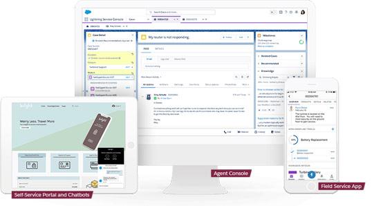 Salesforce le ayuda a mejorar la atención al cliente