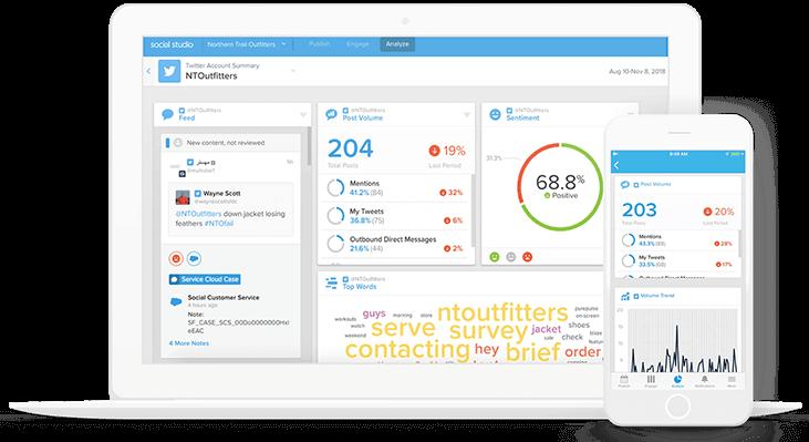 Social Studio de Salesforce Marketing Cloud