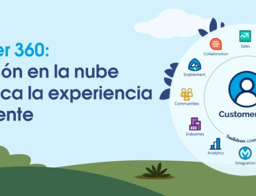 Salesforce Customer 360: La solución en la nube que unifica la experiencia de tu cliente