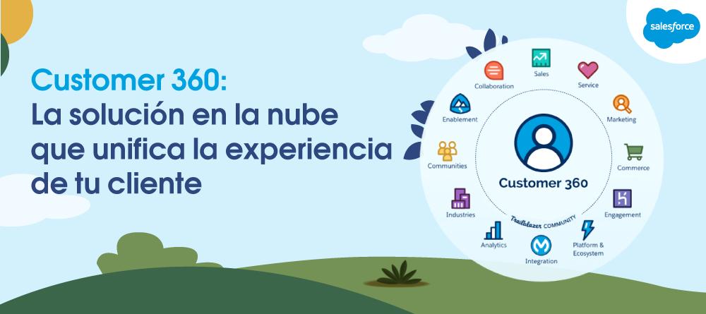Customer 360: La solución en la nube que unifica la experiencia de tu cliente