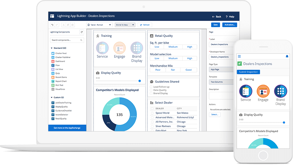 Salesforce, la plataforma para unificar las experiencias y la información de sus clientes