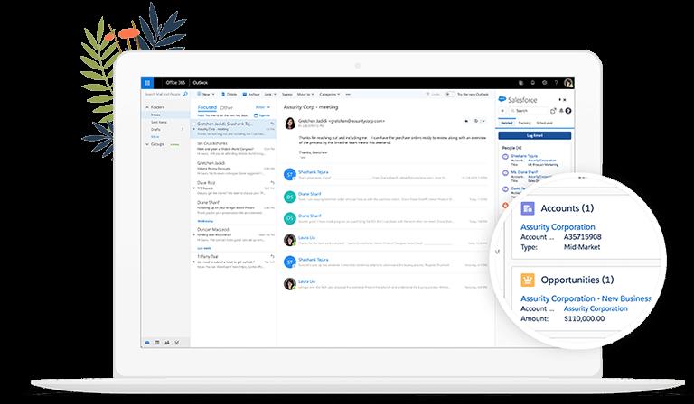 Integración con el email, ventas