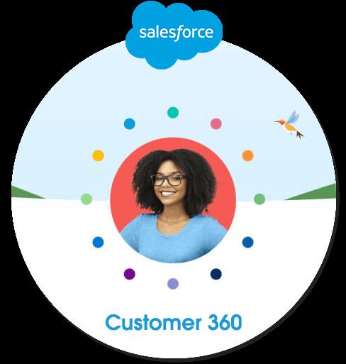 Customer 360, vista 360 del cliente